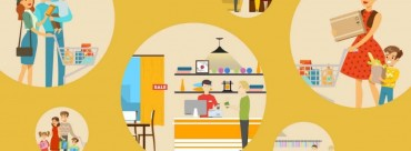 Customer Acqusition Cost